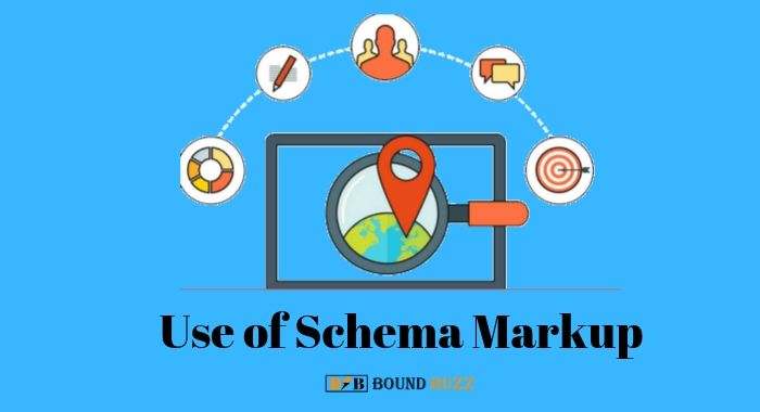 Use of Schema Markup
