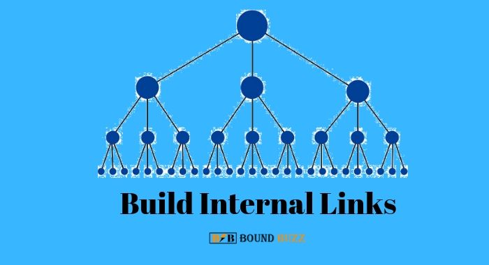 Build Internal Links to increase traffic on website