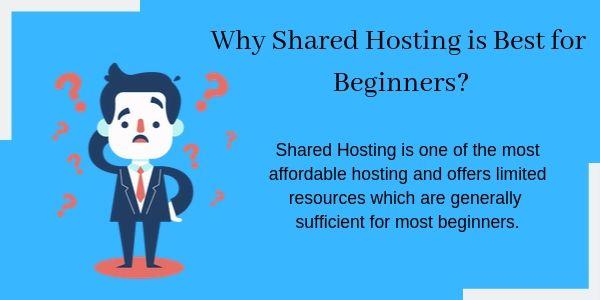 Shared Hosting for Beginners