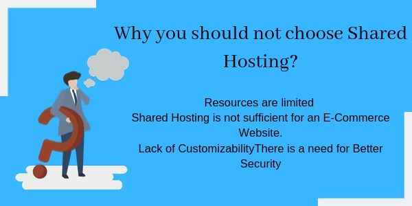 Why you should not choose Shared Hosting