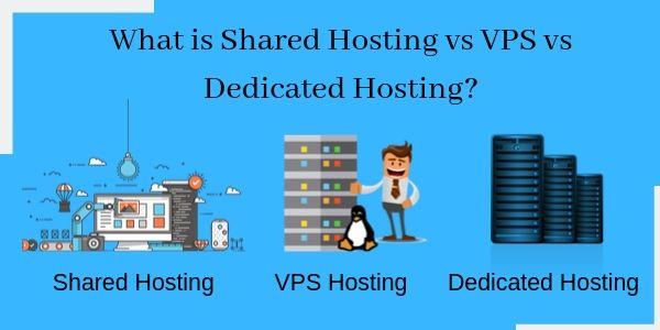 Shared Hosting vs VPS Hosting vs Dedicated Hosting