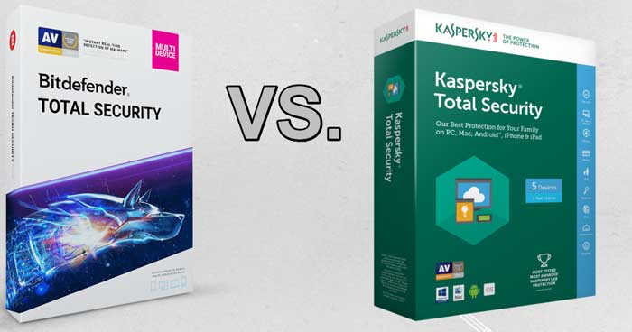 Kaspersky Total Security vs Bitdefender Total Security