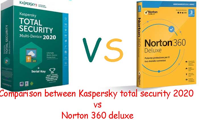 Comparison between Kaspersky total security vs Norton 360 deluxe 2021