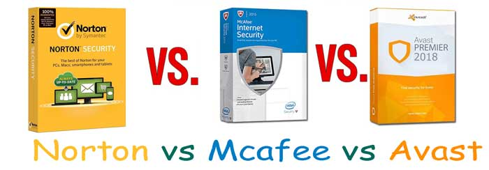 Norton vs Mcafee vs Avast