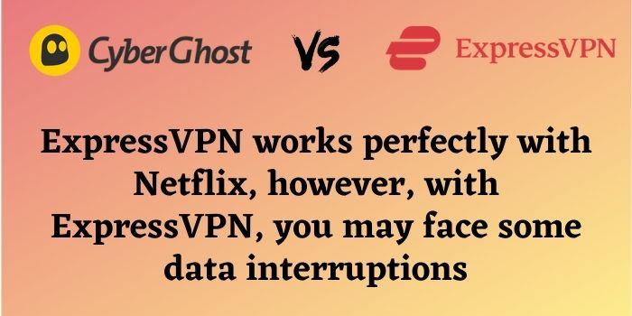 ExpressVPN vs CyberGhost