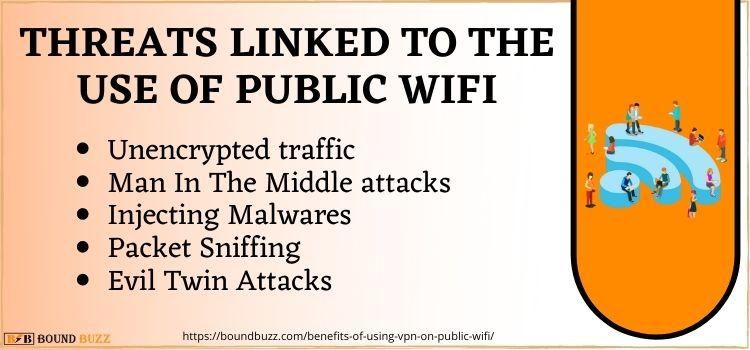 public wifi threats